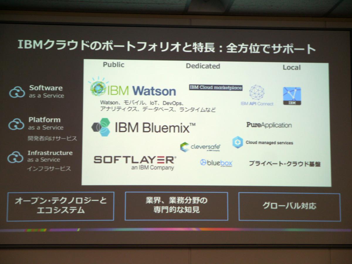 IBMクラウドのポートフォリオと特徴