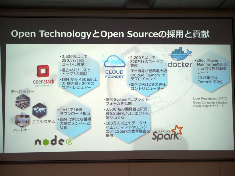 オープンテクノロジーとオープンソースの採用と貢献