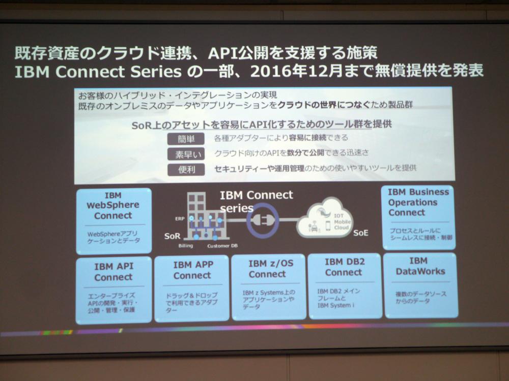 IBM Connectシリーズの一部を2016年12月まで無償提供する