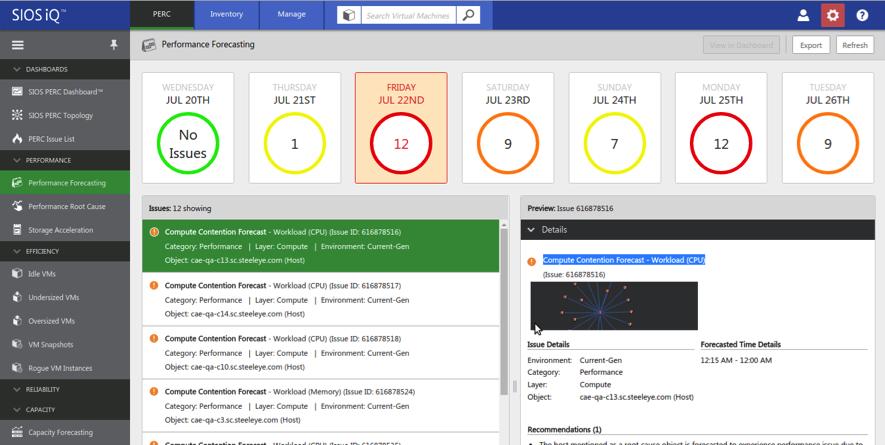 性能問題の発生予測を表示するPerformance Forecastingダッシュボード