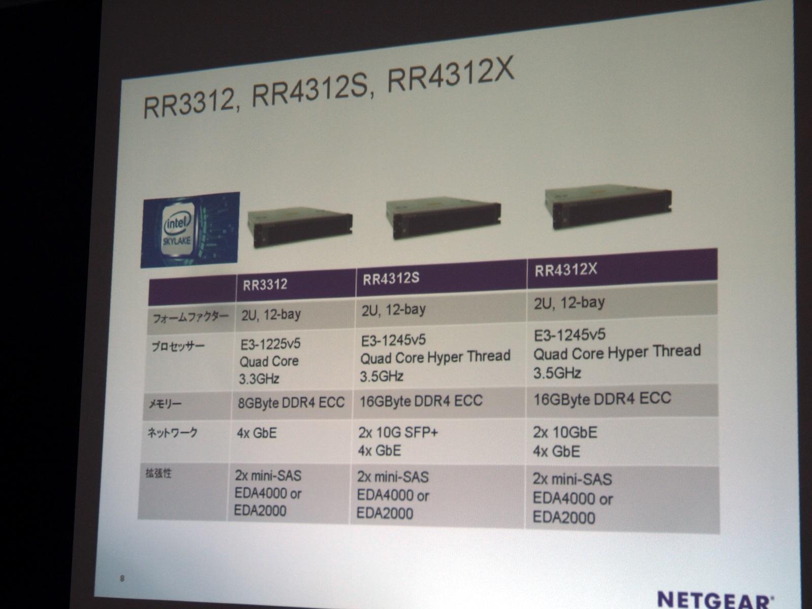 ReadyNAS 3312/4312S/4312X