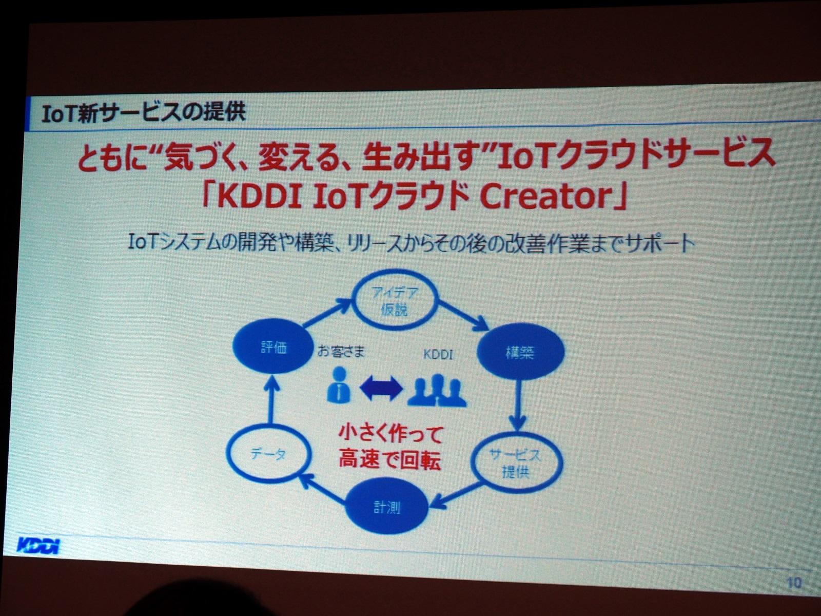 KDDI IoTクラウド Creator