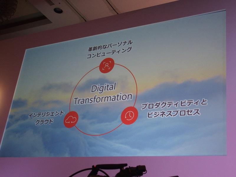 ITで世界を変えていく「デジタルトランスフォーメーション」を推進