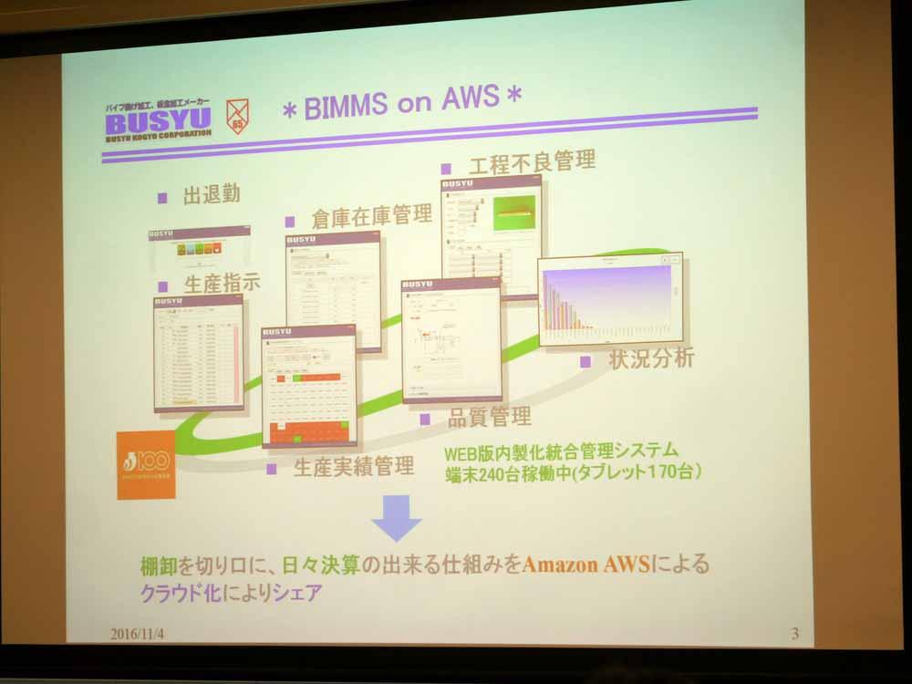 武州工業のBIMMS on AWS