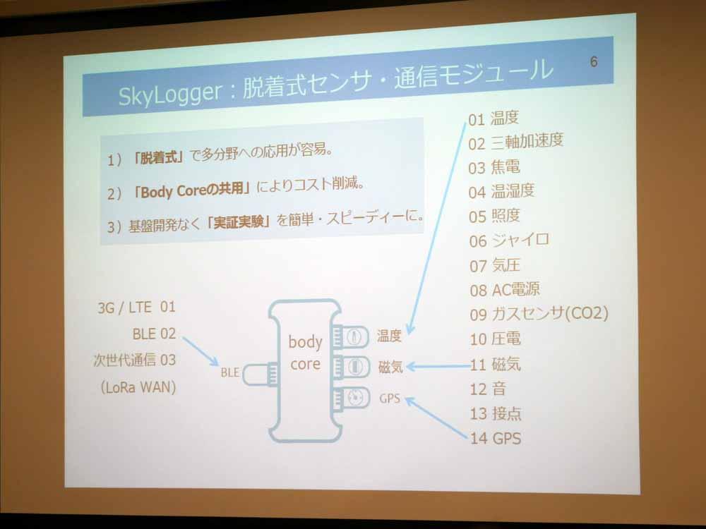 SkyLogger