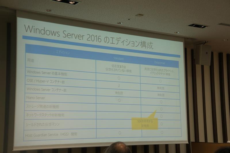 Windows Server 2016のエディション構成