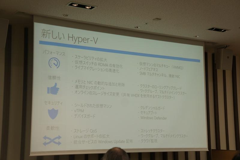Hyuper-Vの拡張