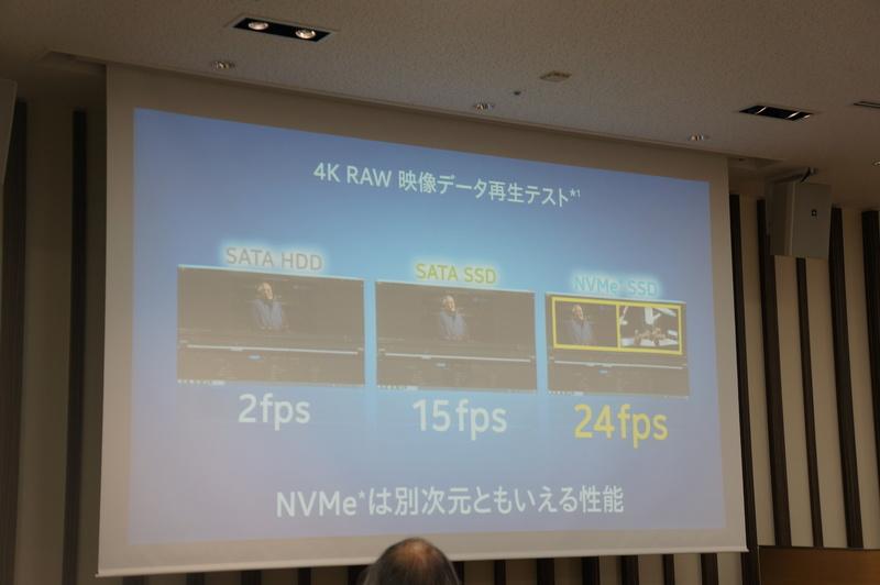 4K RAW映像データ再生を、SATA HDDとSATA SSD、NVMe SSDで比較