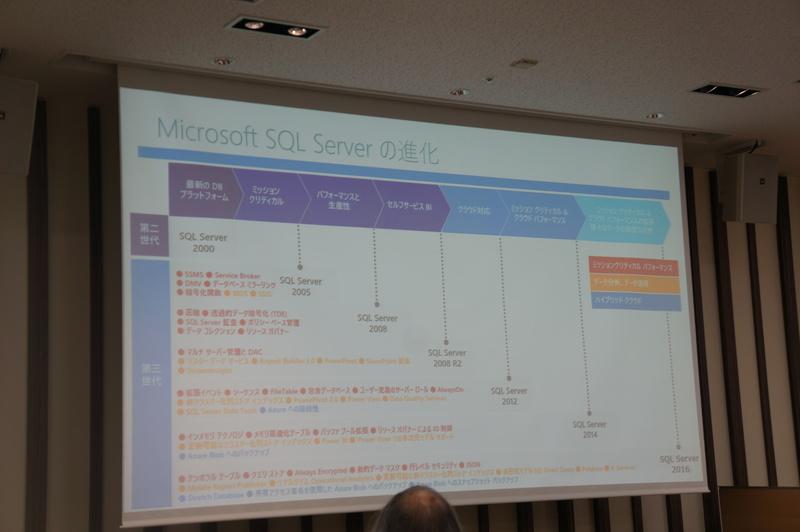 これまでのSQL Serverの進化。新機能が、コア機能からデータ活用・データ分析へ
