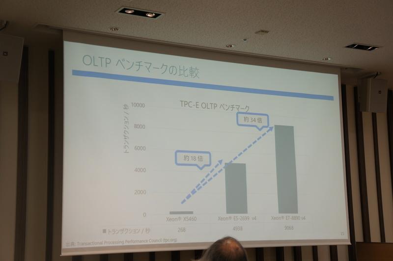 TPC-Eの結果。。Xeon X5460から現在のXeon E7-8890 v4で約34倍のトランザクション数に