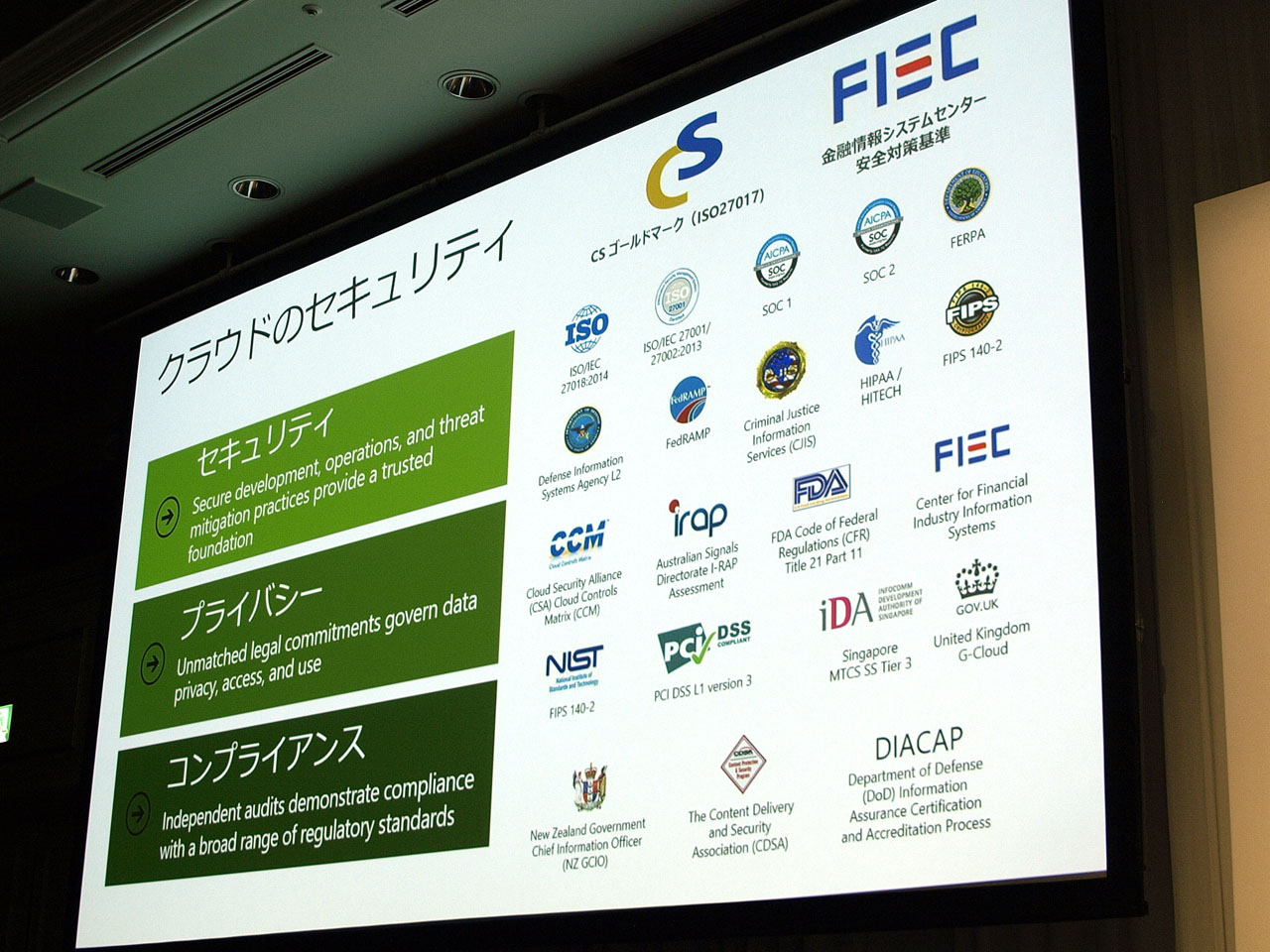クラウドサービスのAzureとOffice 365では、世界各国で第三者認証を取得