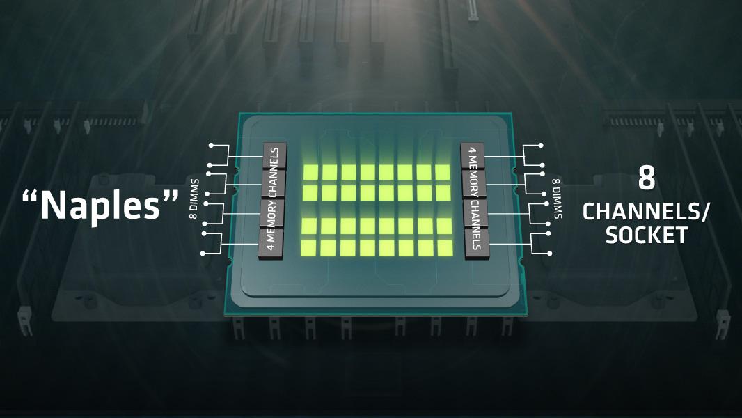 ダイレクトアタッチのDRAMチャネルが8チャネル