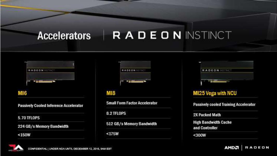 AMDのGPUコンピューティング向けGPU製品「Radeon Instinct」