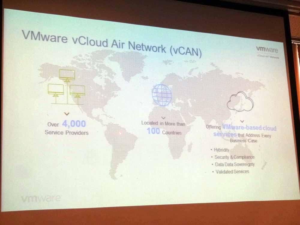 vCloud Air Network