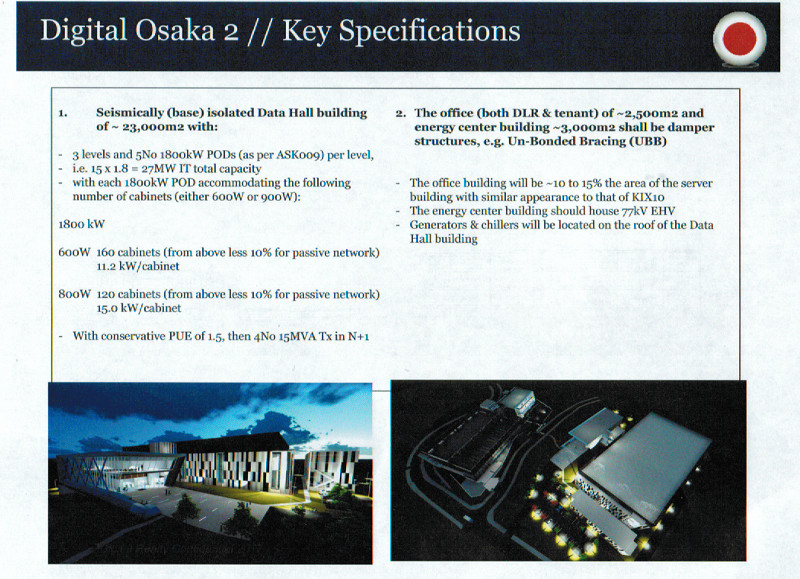 第二大阪データセンターの仕様(記者説明会資料より)