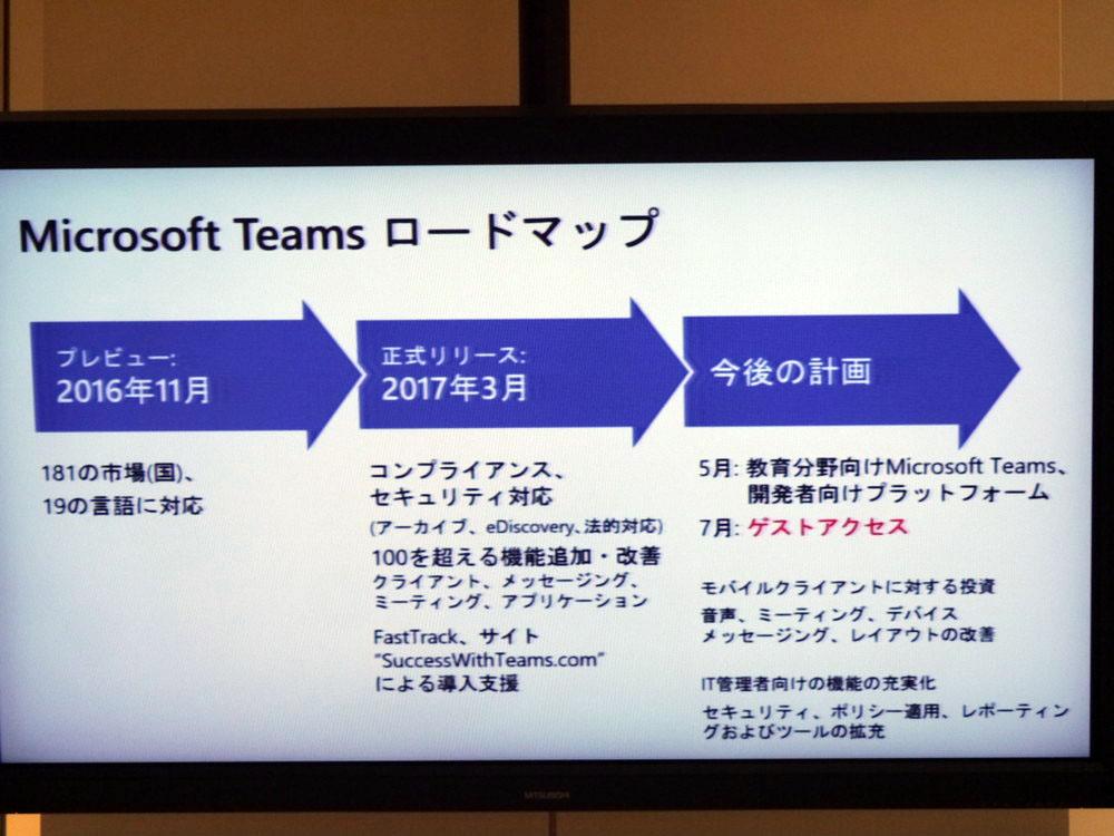 Microsoft Teamsのロードマップ