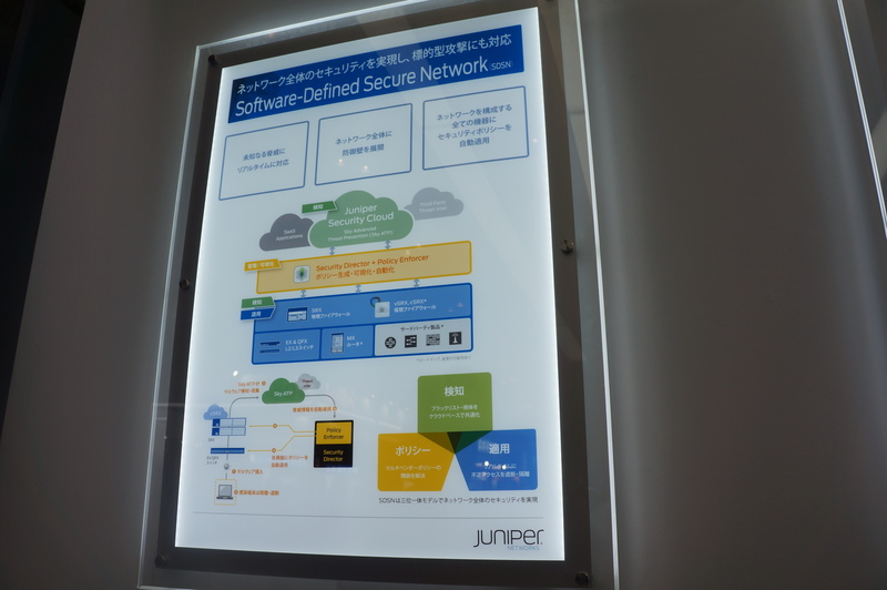 Software-Defined Secure Network(SDSN)の説明