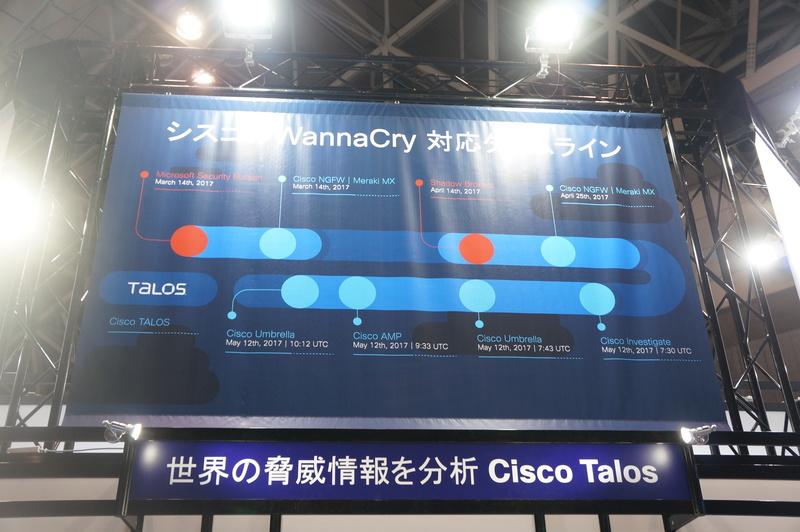 Cisco Talosの紹介