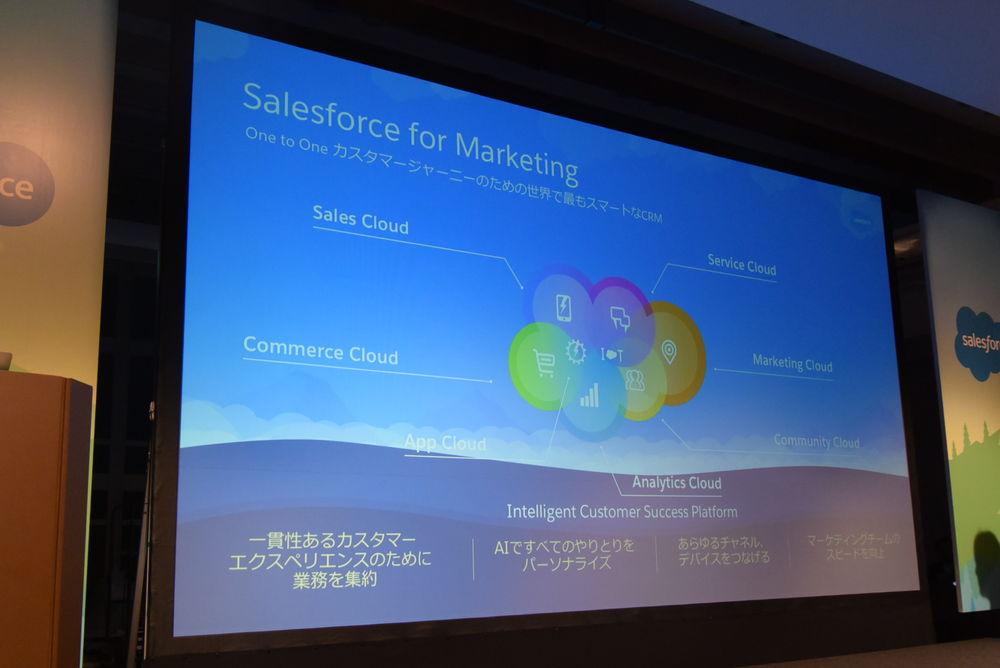 Salesforce.comが目指す、すべてがつながったマーケティングの世界と、One to Oneを実現するマーケティング