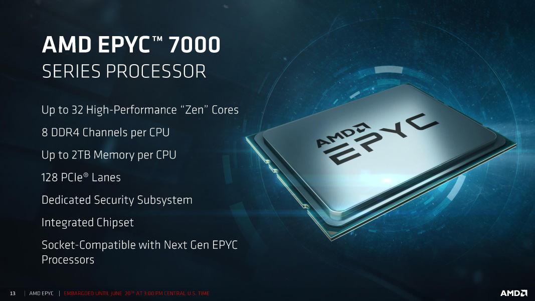 最大32コアの強力なEPYCプロセッサ