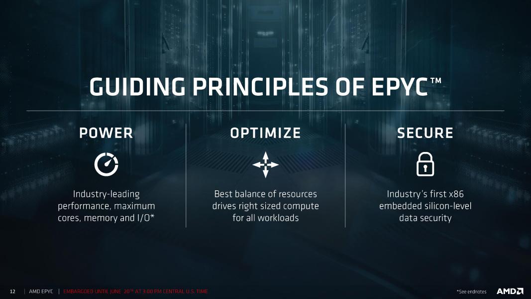 高いパフォーマンスとワークロードへの最適化、セキュリティ機能がEPYCの柱