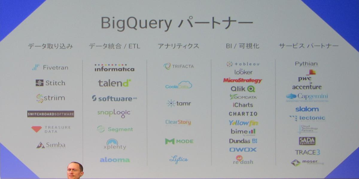 BigQueryには多くのパートナー企業があり、エコシステムが急速に拡大している