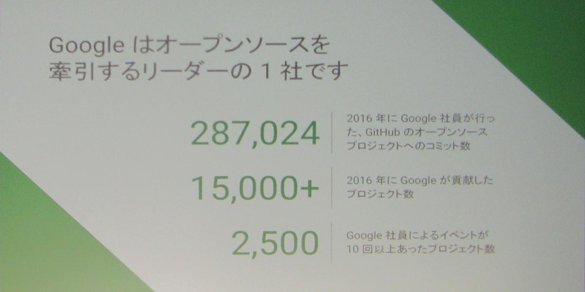 Googleはオープンソースを牽引するリーダーの1社