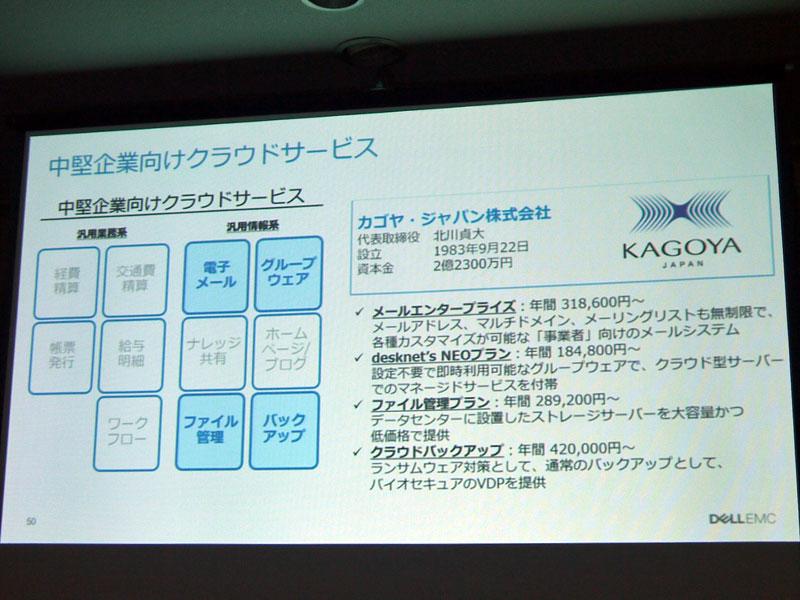 カゴヤジャパンの提供するクラウドサービス