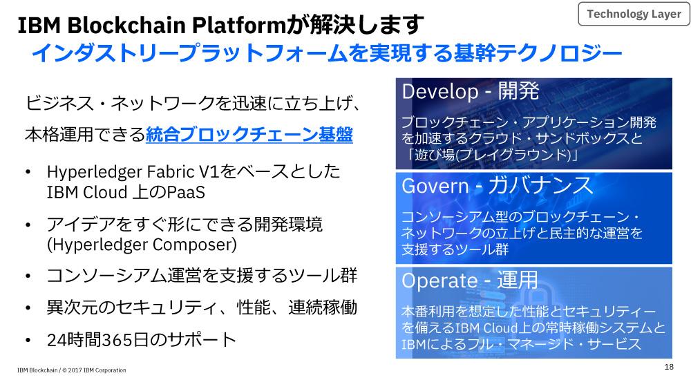 IBM Blockchain Platformの特徴