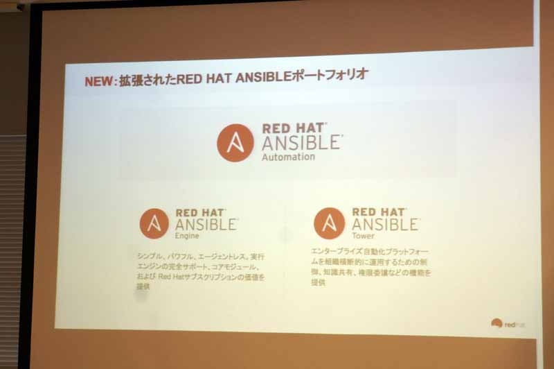 Red Hat Ansible Automationファミリーのポートフォリオ
