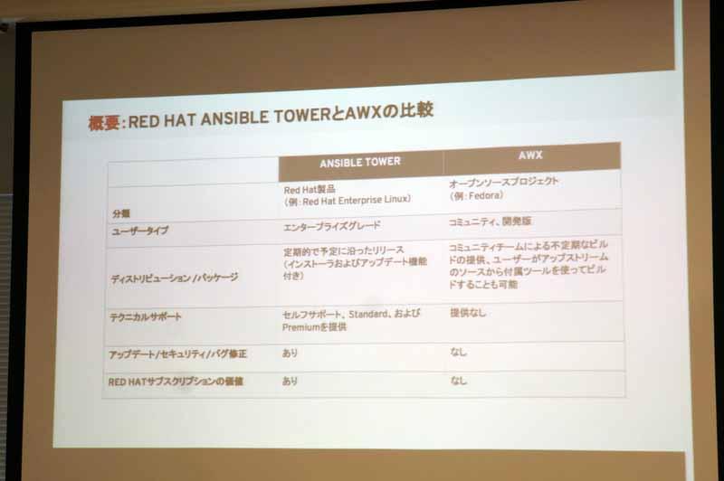 Ansible Tower(製品版)とAWX(コミュニティ版)の比較