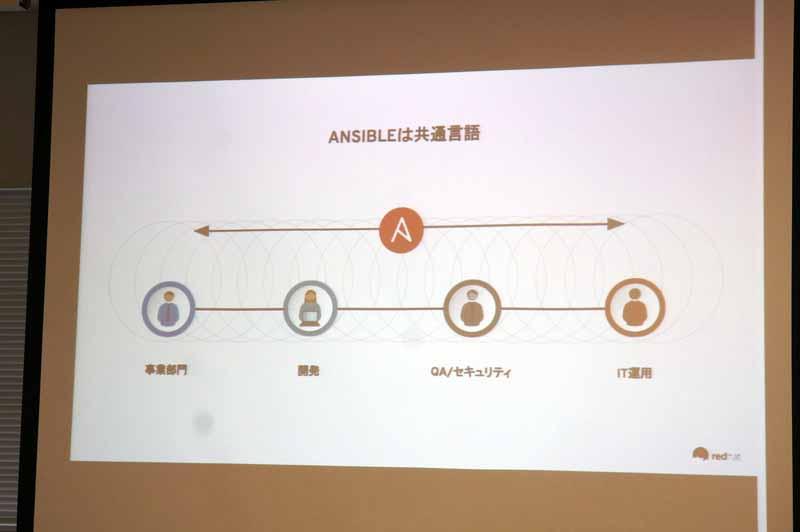 Ansibleのプレイブックは各部門の共通言語となる