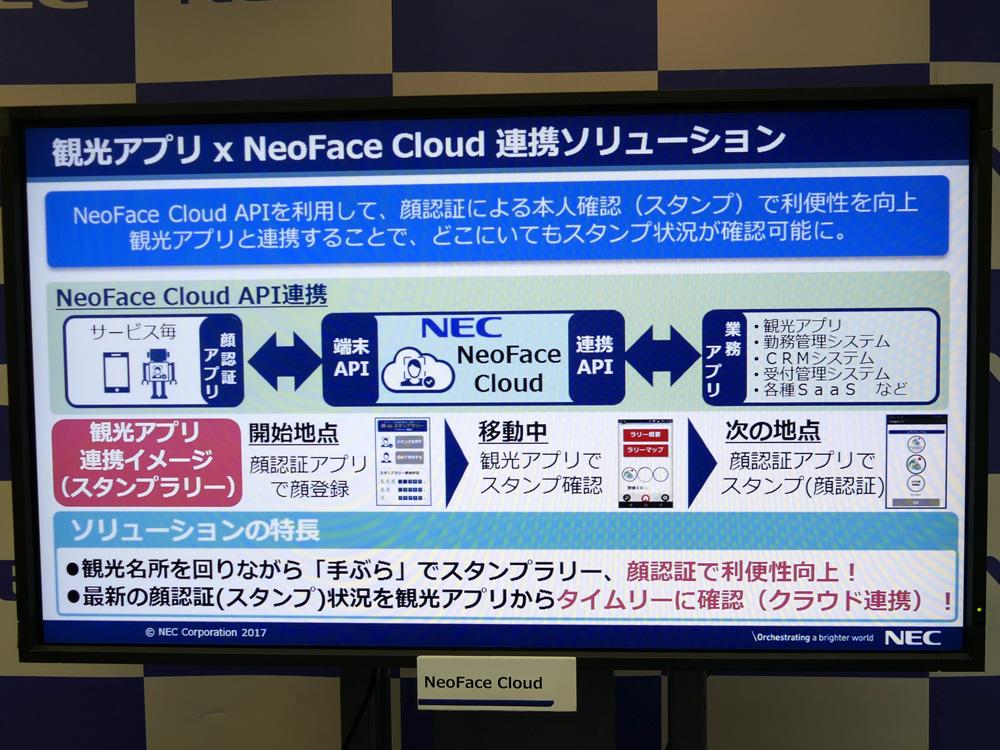 NeoFace Cloudの活用例。徳島県三好市で行われたラフティング世界選手権2017において、顔認証エンジンを活用したスタンプラリーサービスを提供した