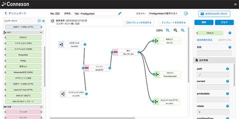 東京エレクトロンデバイス、IoT向けノンプログラミング開発クラウド「Connexon」を強化