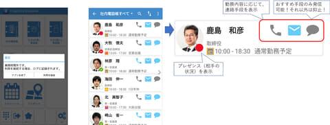 NTTテクノクロス、ビジネス電話帳「ProgOffice」のOffice 365連携を強化 利用注意画面(左)と、Skype for Businessプレゼンス連携イメージ(右)
