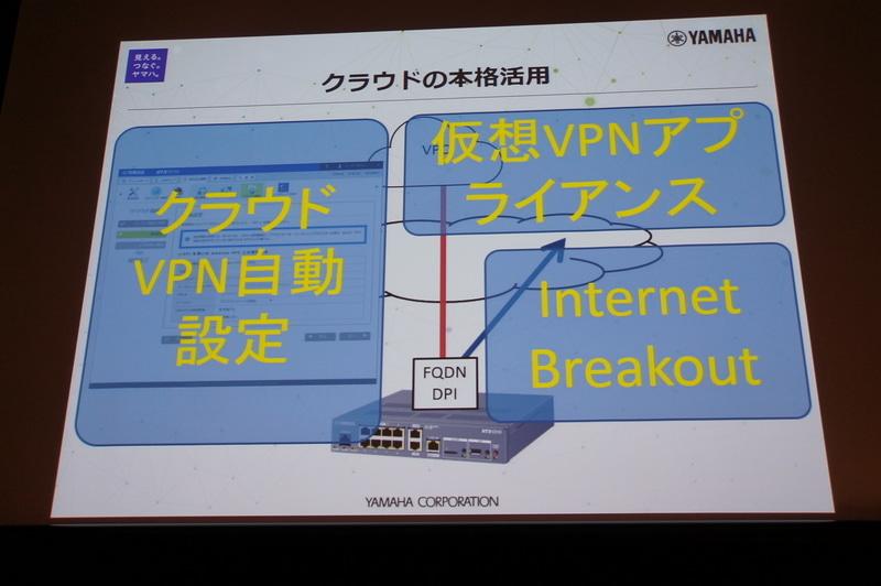 クラウドの活用。クラウドVPN自動設定やインターネットブレイクアウトのほか、仮想VPNアプライアンスの計画も