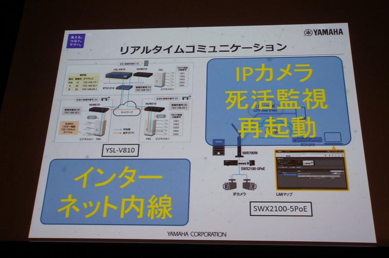 リアルタイムコミュニケーション。IP電話管理サーバーの「YSL-V810」など