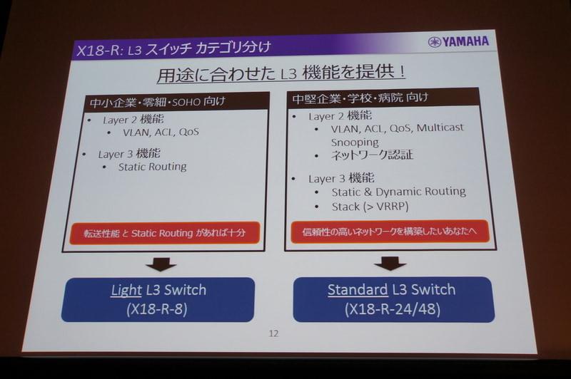 L3スイッチ「X18-R」はライトとスタンダードの2モデル