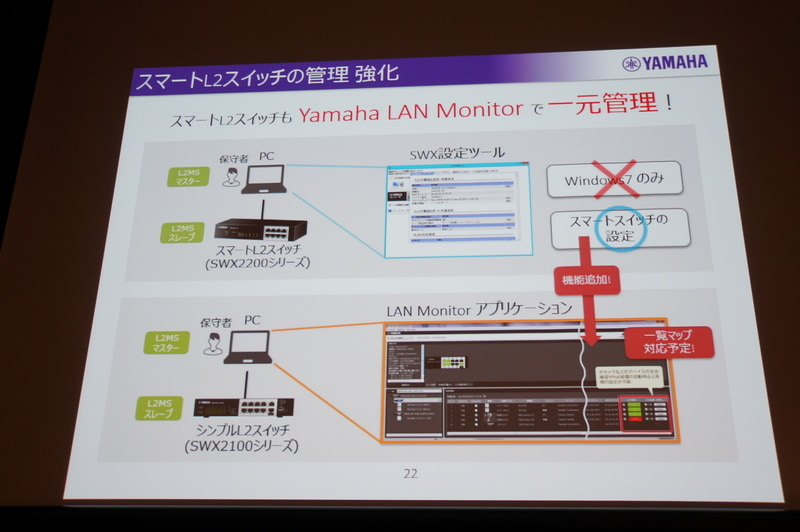 Yamaha LAN Monitorからのスイッチ設定に対応