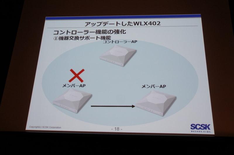 コントローラの強化:機器交換サポート機能