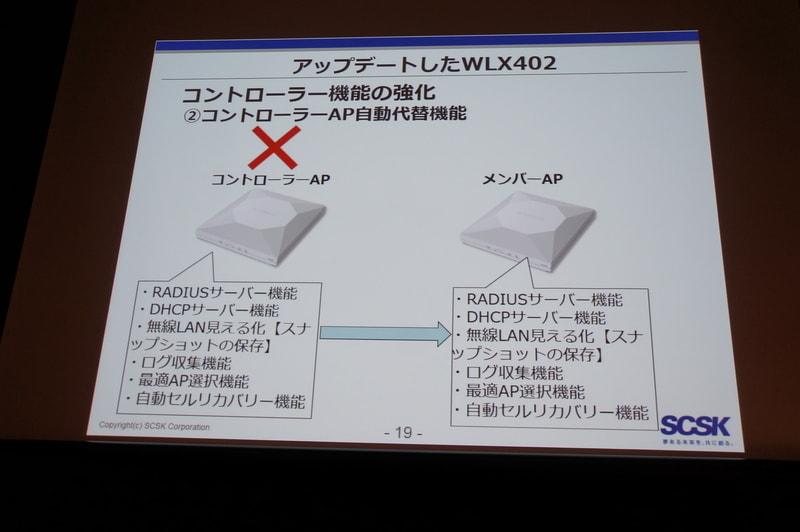 コントローラの強化:コントローラAP自動代替機能