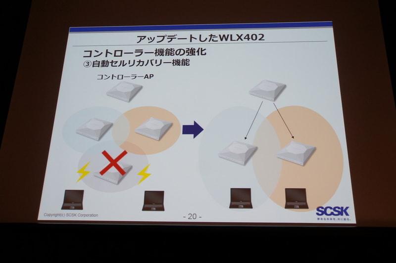コントローラの強化:自動セルリカバリー機能