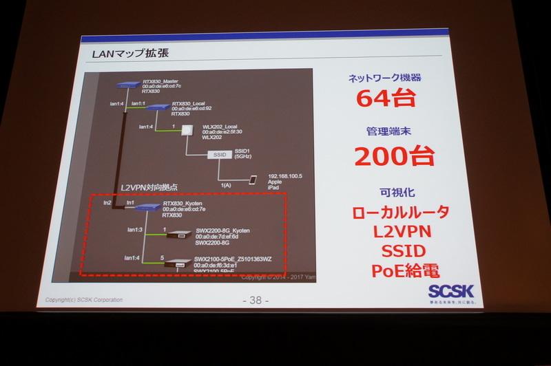LANマップの拡張