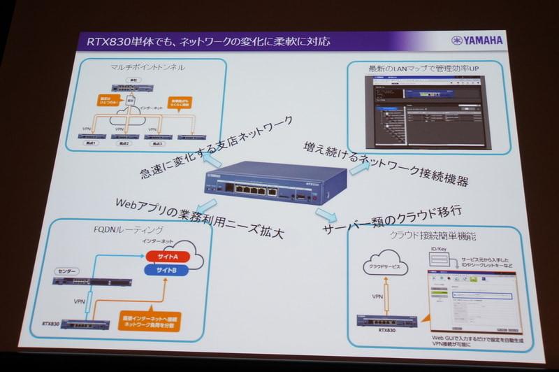 RTX830単体での「動くネットワーク」への対応。マルチポイントトンネルヤ、クラウド簡単接続、インターネットブレイクアウト