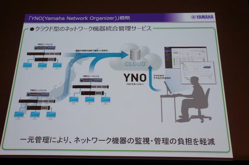 YNOの概要