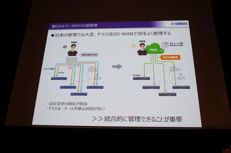 SD-WAN的な機能