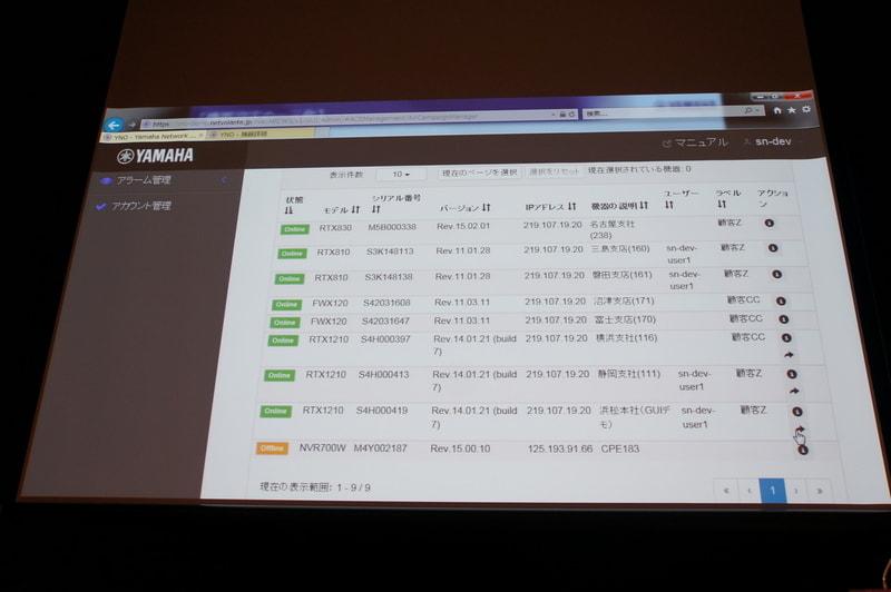 GUI Forwarderのデモ1:YNOで機器のボタンをクリックすると