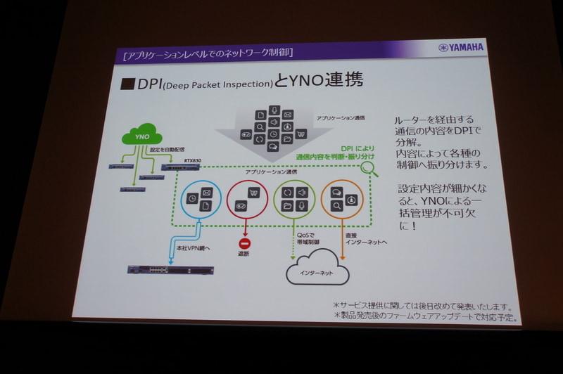 DPI対応の計画