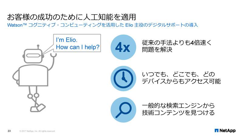 チャットボットによるサポートサービス「Elio」