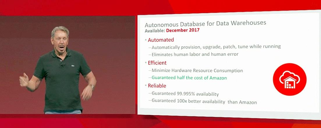 写真3:「Autonomous Data Warehouse Cloud は、AWSとのコスト比較で半分だ」。エリソン氏はたくさんのスライドを使ってAWS に対するアドバンテージを示した